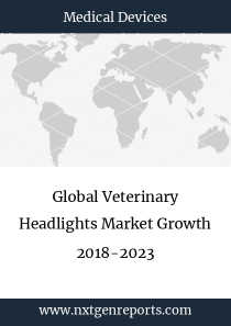 Global Veterinary Headlights Market Growth 2018-2023