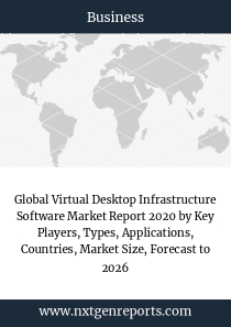 Global Virtual Desktop Infrastructure Software Market Report 2020 by Key Players, Types, Applications, Countries, Market Size, Forecast to 2026