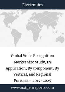 Global Voice Recognition Market Size Study, By Application, By component, By Vertical, and Regional Forecasts, 2017-2025
