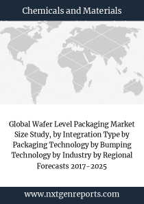 Global Wafer Level Packaging Market Size Study, by Integration Type by Packaging Technology by Bumping Technology by Industry by Regional Forecasts 2017-2025