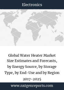 Global Water Heater Market Size Estimates and Forecasts, by Energy Source, by Storage Type, by End-Use and by Region 2017-2025