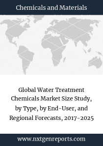 Global Water Treatment Chemicals Market Size Study, by Type, by End-User, and Regional Forecasts, 2017-2025