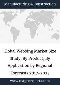 Global Webbing Market Size Study, By Product, By Application by Regional Forecasts 2017-2025