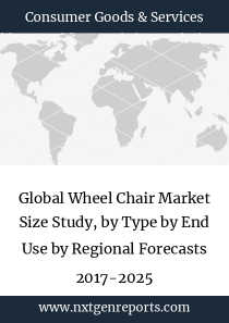 Global Wheel Chair Market Size Study, by Type by End Use by Regional Forecasts 2017-2025