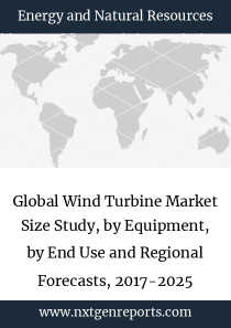 Global Wind Turbine Market Size Study, by Equipment, by End Use and Regional Forecasts, 2017-2025