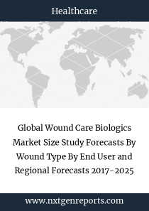 Global Wound Care Biologics Market Size Study Forecasts By Wound Type By End User and Regional Forecasts 2017-2025