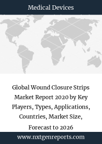 Global Wound Closure Strips Market Report 2020 by Key Players, Types, Applications, Countries, Market Size, Forecast to 2026