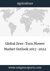 Global Zero-Turn Mower Market Outlook 2017-2022
