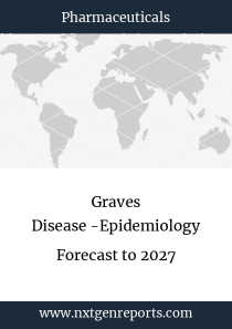 Graves Disease-Epidemiology Forecast to 2027