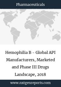 Hemophilia B - Global API Manufacturers, Marketed and Phase III Drugs Landscape, 2018