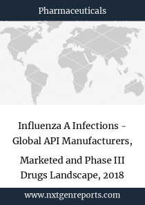 Influenza A Infections - Global API Manufacturers, Marketed and Phase III Drugs Landscape, 2018