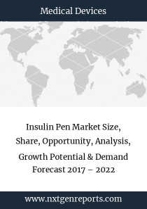 Insulin Pen Market Size, Share, Opportunity, Analysis, Growth Potential & Demand Forecast 2017 – 2022
