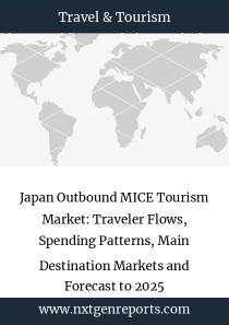 Japan Outbound MICE Tourism Market: Traveler Flows, Spending Patterns, Main Destination Markets and Forecast to 2025