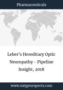 Leber's Hereditary Optic Neuropathy - Pipeline Insight, 2018