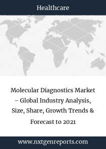 Molecular Diagnostics Market – Global Industry Analysis, Size, Share, Growth Trends & Forecast to 2021
