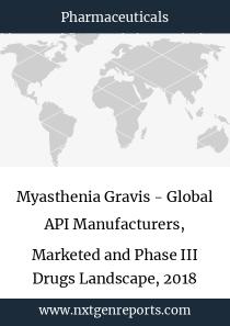 Myasthenia Gravis - Global API Manufacturers, Marketed and Phase III Drugs Landscape, 2018