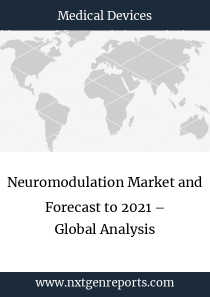 Neuromodulation Market and Forecast to 2021 – Global Analysis