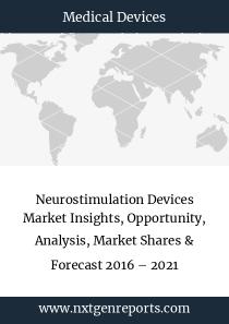Neurostimulation Devices Market Insights, Opportunity, Analysis, Market Shares & Forecast 2016 – 2021