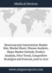 Neurovascular Intervention Market Size, Market Share, Disease Analysis, Major Market Outlook, Product Analysis, Price Trend, Competitive Strategies and Forecast,2016 to 2021