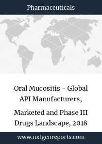Oral Mucositis - Global API Manufacturers, Marketed and Phase III Drugs Landscape, 2018