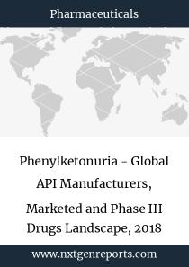 Phenylketonuria - Global API Manufacturers, Marketed and Phase III Drugs Landscape, 2018