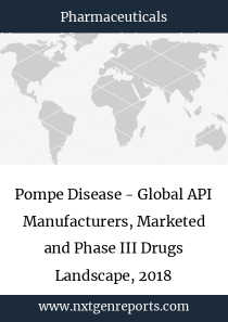 Pompe Disease - Global API Manufacturers, Marketed and Phase III Drugs Landscape, 2018