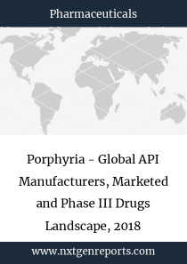 Porphyria - Global API Manufacturers, Marketed and Phase III Drugs Landscape, 2018