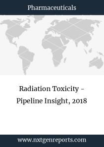 Radiation Toxicity - Pipeline Insight, 2018