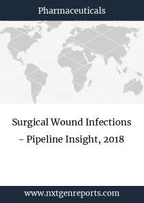 Surgical Wound Infections - Pipeline Insight, 2018