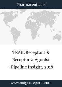 TRAIL Receptor 1 & Receptor 2  Agonist -Pipeline Insight, 2018