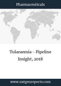 Tularaemia - Pipeline Insight, 2018