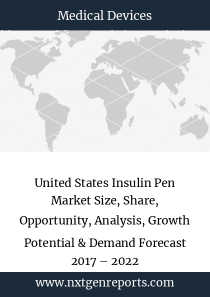 United States Insulin Pen Market Size, Share, Opportunity, Analysis, Growth Potential & Demand Forecast 2017 – 2022