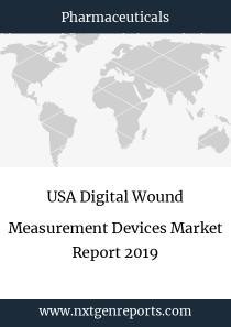 USA Digital Wound Measurement Devices Market Report 2019