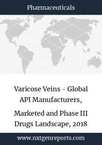 Varicose Veins - Global API Manufacturers, Marketed and Phase III Drugs Landscape, 2018