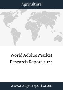 World Adblue Market Research Report 2024