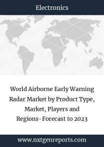 World Airborne Early Warning Radar Market by Product Type, Market, Players and Regions-Forecast to 2023
