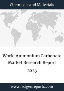 World Ammonium Carbonate Market Research Report 2023