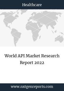 World API Market Research Report 2022
