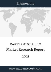 World Artificial Lift Market Research Report 2021