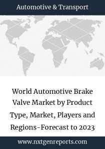 World Automotive Brake Valve Market by Product Type, Market, Players and Regions-Forecast to 2023