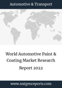 World Automotive Paint & Coating Market Research Report 2022