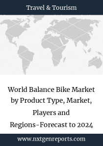 World Balance Bike Market by Product Type, Market, Players and Regions-Forecast to 2024