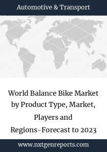 World Balance Bike Market by Product Type, Market, Players and Regions-Forecast to 2023