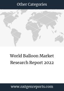 World Balloon Market Research Report 2022