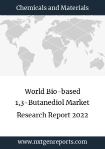 World Bio-based 1,3-Butanediol Market Research Report 2022