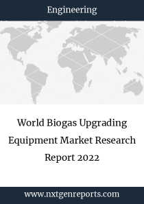 World Biogas Upgrading Equipment Market Research Report 2022