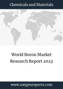 World Boron Market Research Report 2023