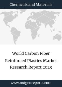 World Carbon Fiber Reinforced Plastics Market Research Report 2023