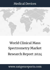 World Clinical Mass Spectrometry Market Research Report 2024