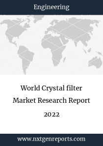 World Crystal filter Market Research Report 2022